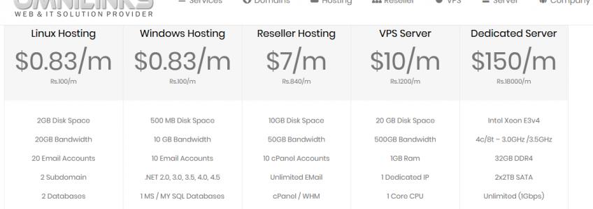 Omni Links – Omnilinks.net – Cheap VPS and Hosting