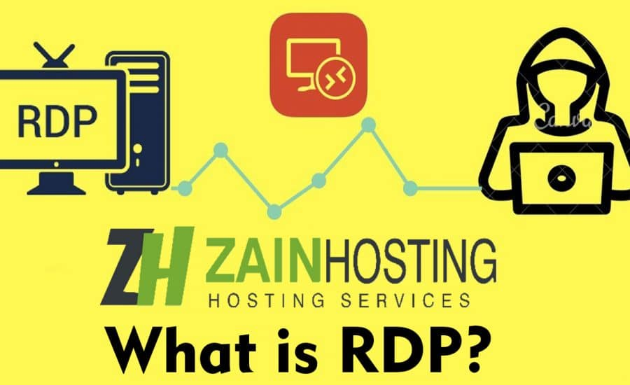 What is RDP – Remote Desktop Protocol?